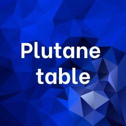 Plutane table